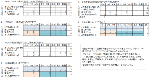 %e5%ad%90%e3%81%a9%e3%82%82%e3%82%a2%e3%83%b3%e3%82%b1%e3%83%bc%e3%83%88