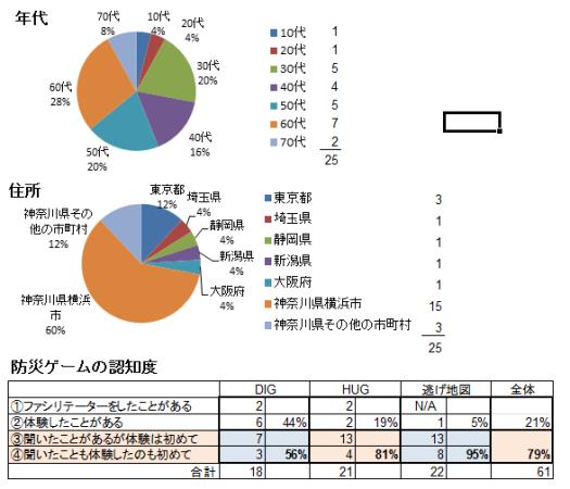 %e8%ac%9b%e5%ba%a7%e3%82%a2%e3%83%b3%e3%82%b1%e3%83%bc%e3%83%88